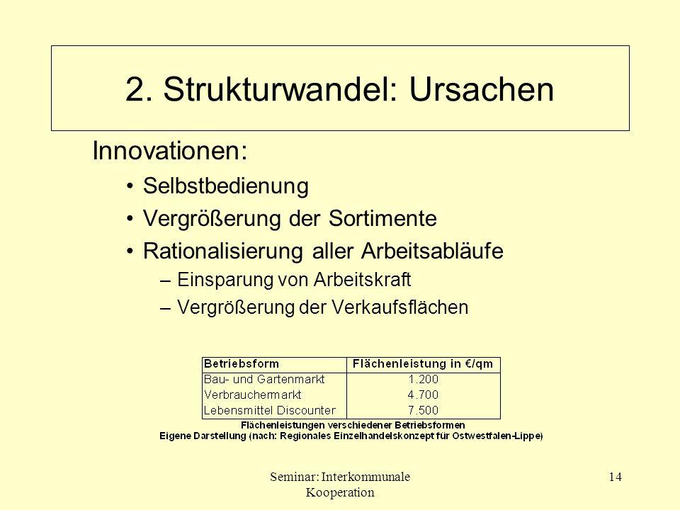 Seminar: Interkommunale Kooperation 14 2. Strukturwandel: Ursachen Innovationen: Selbstbedienung Vergrößerung der Sortimente Rationalisierung aller Ar