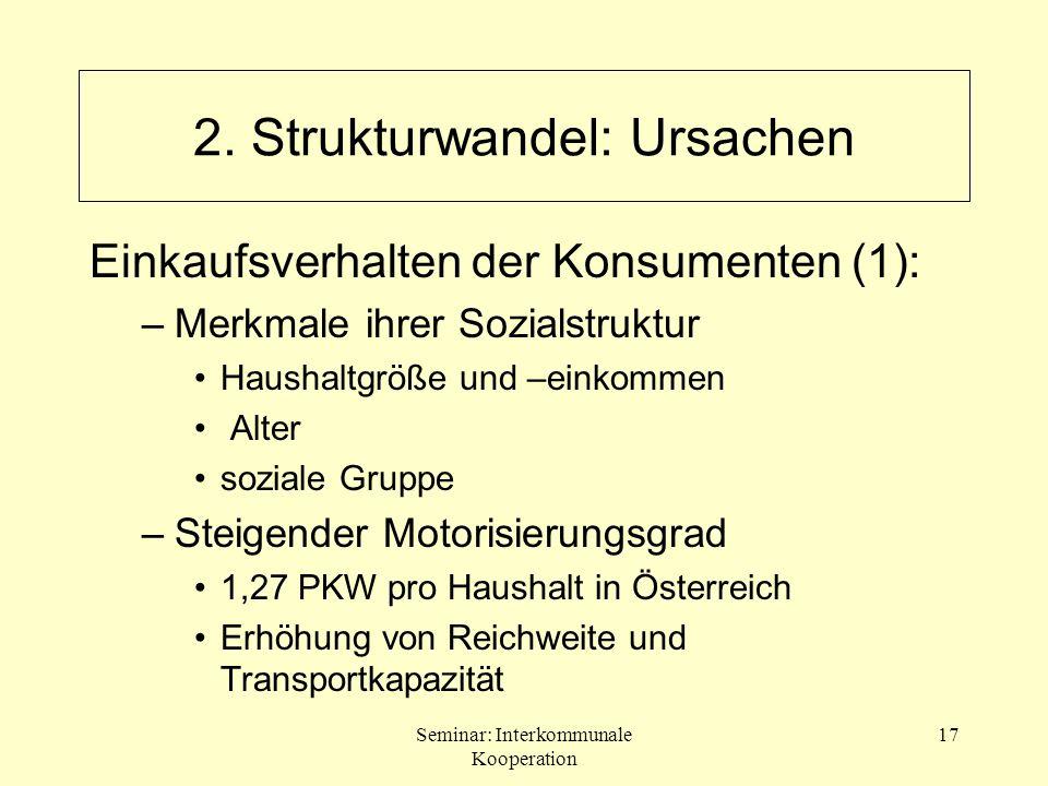 Seminar: Interkommunale Kooperation 17 2. Strukturwandel: Ursachen Einkaufsverhalten der Konsumenten (1): –Merkmale ihrer Sozialstruktur Haushaltgröße