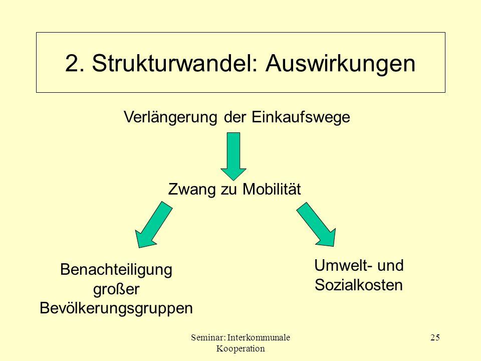 Seminar: Interkommunale Kooperation 25 2. Strukturwandel: Auswirkungen Verlängerung der Einkaufswege Zwang zu Mobilität Benachteiligung großer Bevölke