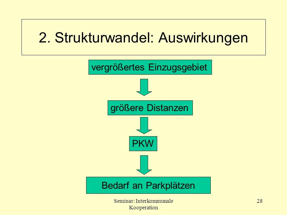 Seminar: Interkommunale Kooperation 28 vergrößertes Einzugsgebiet größere Distanzen PKW Bedarf an Parkplätzen 2. Strukturwandel: Auswirkungen