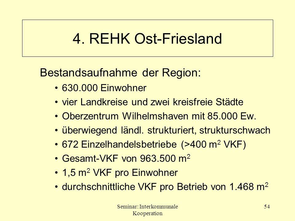 Seminar: Interkommunale Kooperation 54 4. REHK Ost-Friesland Bestandsaufnahme der Region: 630.000 Einwohner vier Landkreise und zwei kreisfreie Städte
