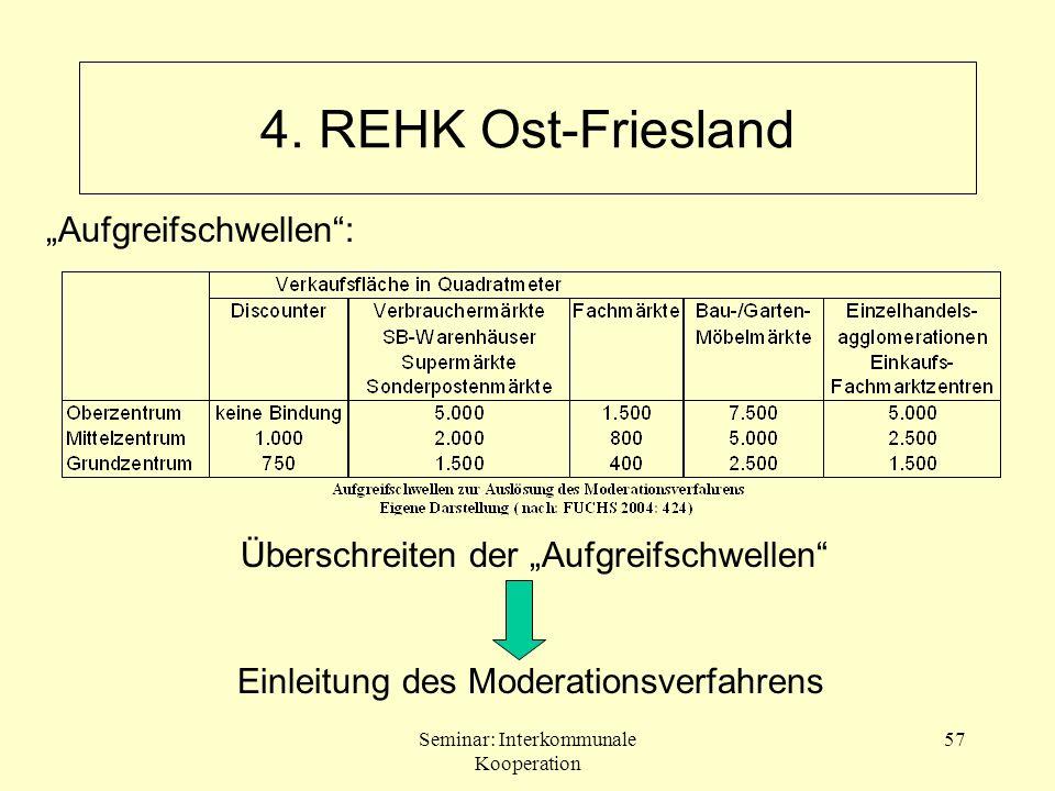 Seminar: Interkommunale Kooperation 57 Aufgreifschwellen: 4. REHK Ost-Friesland Überschreiten der Aufgreifschwellen Einleitung des Moderationsverfahre