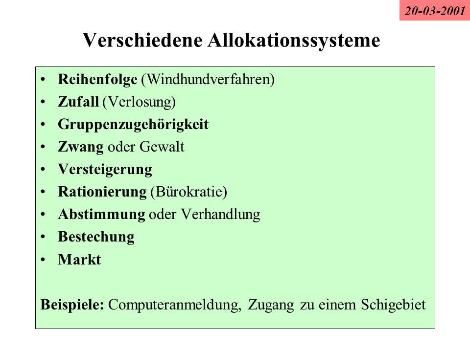 Verschiedene Allokationssysteme Reihenfolge (Windhundverfahren) Zufall (Verlosung) Gruppenzugehörigkeit Zwang oder Gewalt Versteigerung Rationierung (
