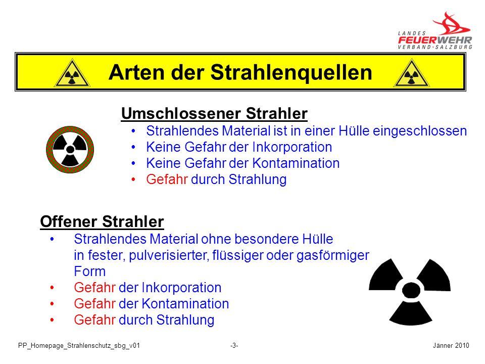PP_Homepage_Strahlenschutz_sbg_v01-3- Arten der Strahlenquellen Umschlossener Strahler Strahlendes Material ist in einer Hülle eingeschlossen Keine Ge