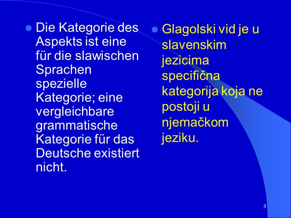 2 AspektGlagolski vid ili aspekt