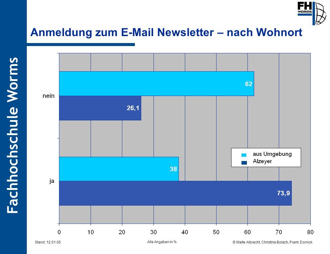 Fachhochschule Worms © Malte Albrecht, Christine Bolach, Frank Dornick Stand: 12.01.05 Anmeldung zum E-Mail Newsletter – nach Wohnort Alle Angaben in