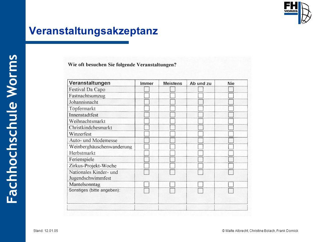 Fachhochschule Worms © Malte Albrecht, Christine Bolach, Frank Dornick Stand: 12.01.05 Veranstaltungsakzeptanz