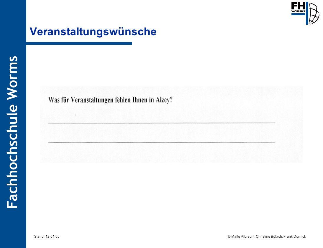 Fachhochschule Worms © Malte Albrecht, Christine Bolach, Frank Dornick Stand: 12.01.05 Veranstaltungswünsche