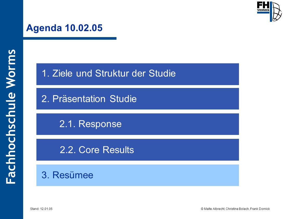 Fachhochschule Worms © Malte Albrecht, Christine Bolach, Frank Dornick Stand: 12.01.05 Agenda 10.02.05 2. Präsentation Studie 2.1. Response 2.2. Core