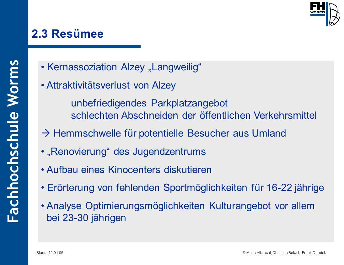 Fachhochschule Worms © Malte Albrecht, Christine Bolach, Frank Dornick Stand: 12.01.05 2.3 Resümee Kernassoziation Alzey Langweilig Attraktivitätsverl