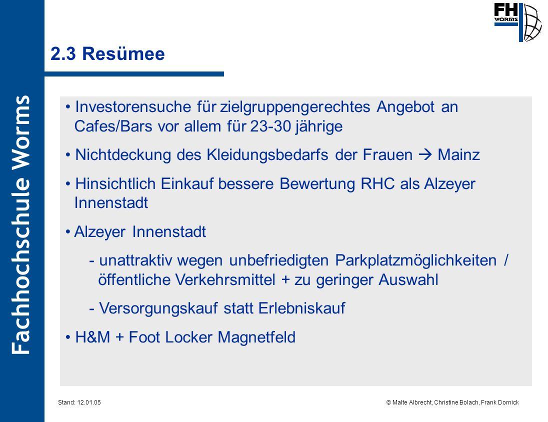 Fachhochschule Worms © Malte Albrecht, Christine Bolach, Frank Dornick Stand: 12.01.05 2.3 Resümee Investorensuche für zielgruppengerechtes Angebot an