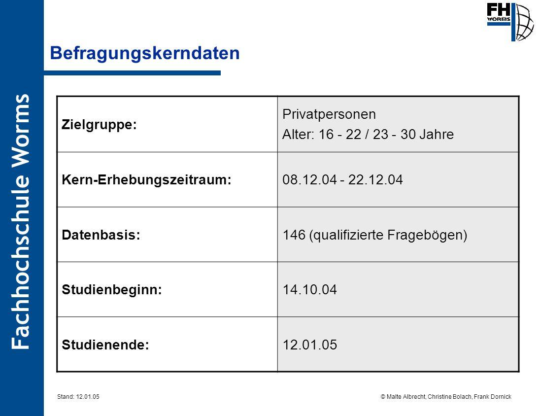 Fachhochschule Worms © Malte Albrecht, Christine Bolach, Frank Dornick Stand: 12.01.05 Befragungskerndaten Zielgruppe: Privatpersonen Alter: 16 - 22 /