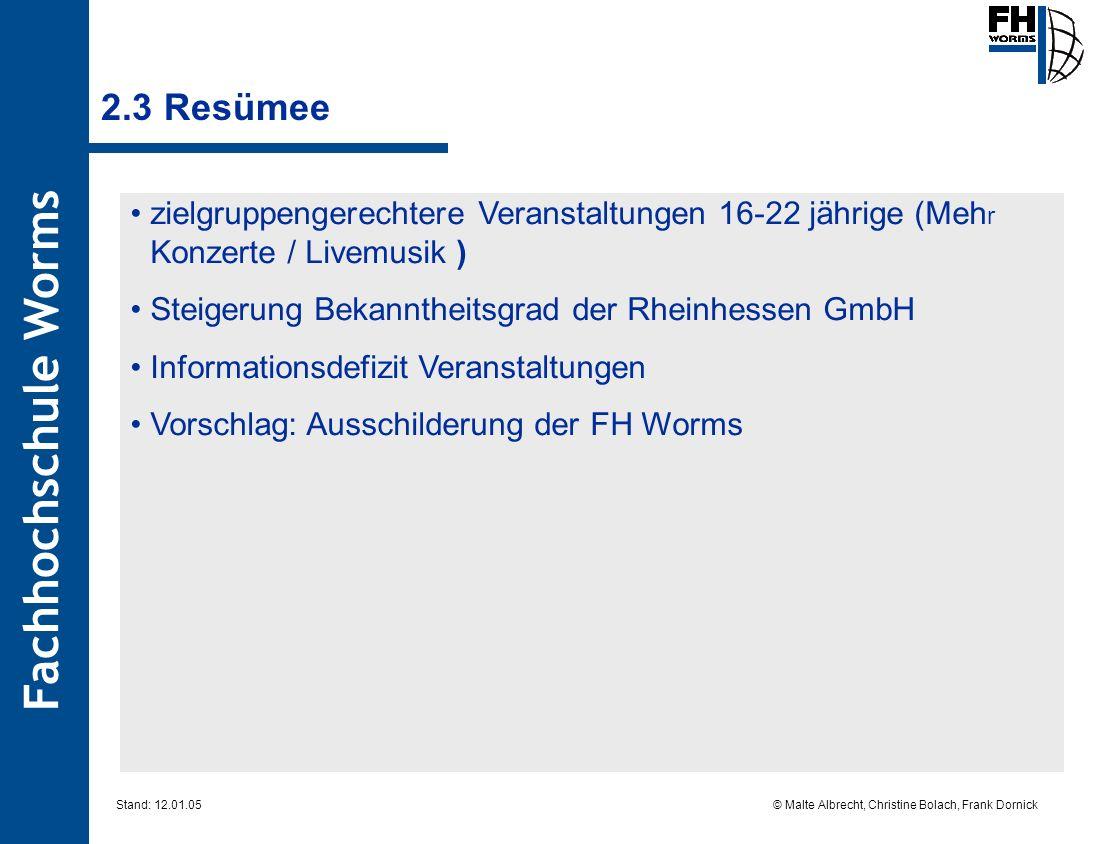 Fachhochschule Worms © Malte Albrecht, Christine Bolach, Frank Dornick Stand: 12.01.05 2.3 Resümee zielgruppengerechtere Veranstaltungen 16-22 jährige