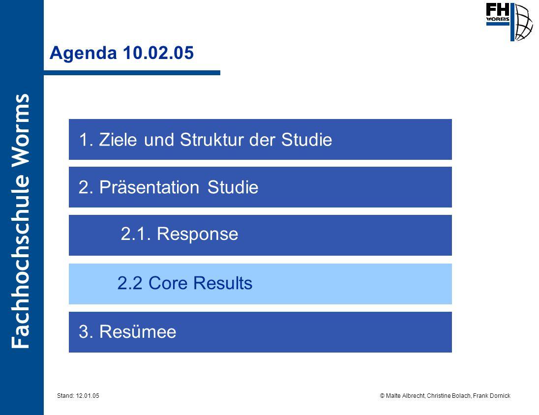 Fachhochschule Worms © Malte Albrecht, Christine Bolach, Frank Dornick Stand: 12.01.05 Agenda 10.02.05 2. Präsentation Studie 2.1. Response 3. Resümee