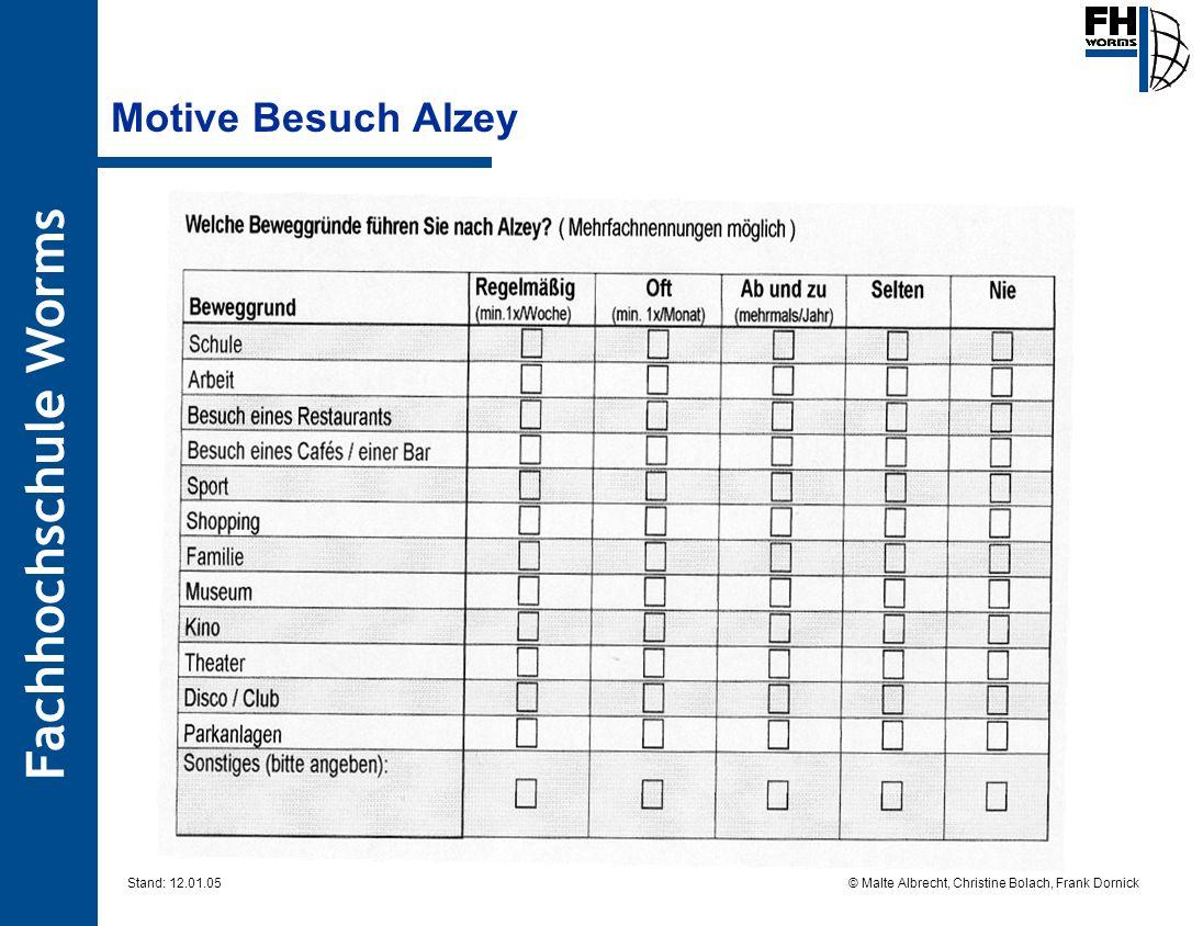 Fachhochschule Worms © Malte Albrecht, Christine Bolach, Frank Dornick Stand: 12.01.05 Motive Besuch Alzey