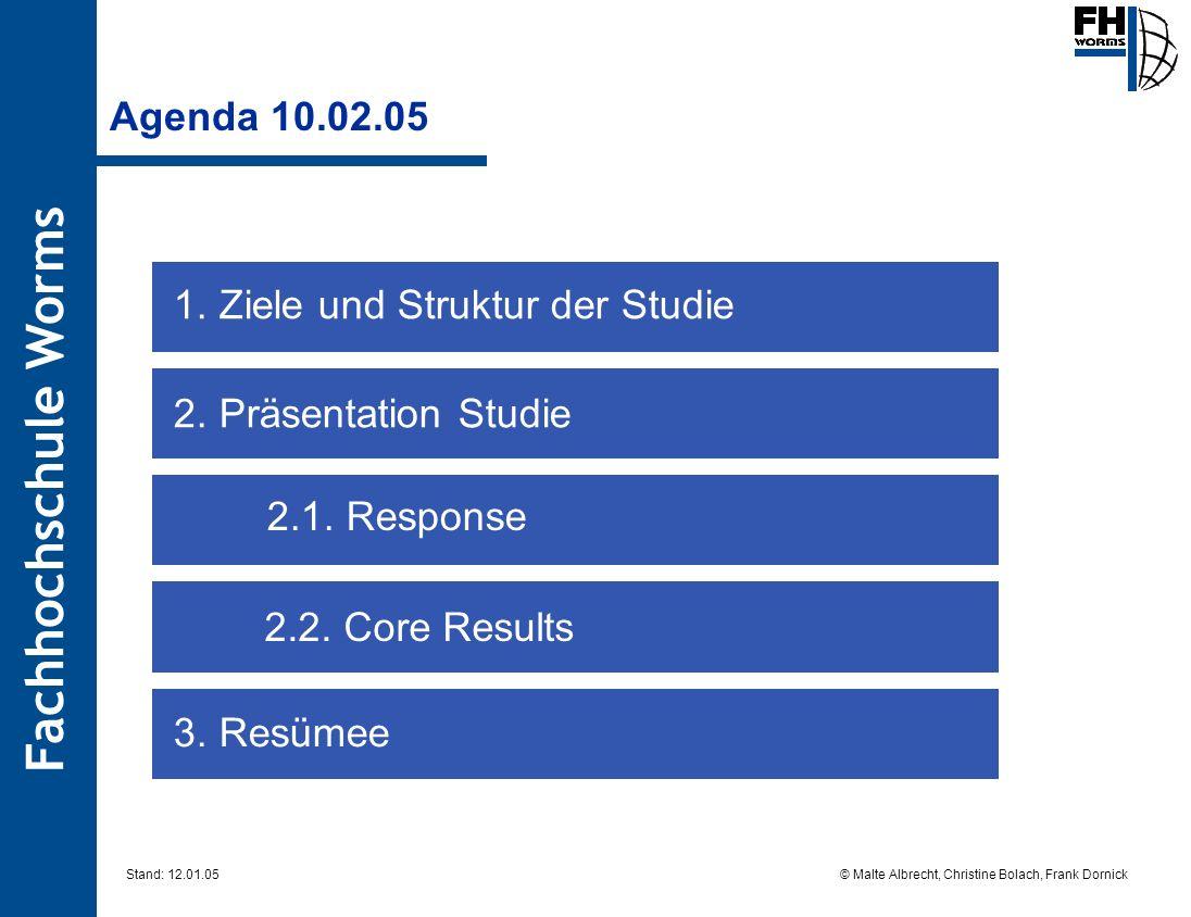 Fachhochschule Worms © Malte Albrecht, Christine Bolach, Frank Dornick Stand: 12.01.05 Agenda 10.02.05 1.