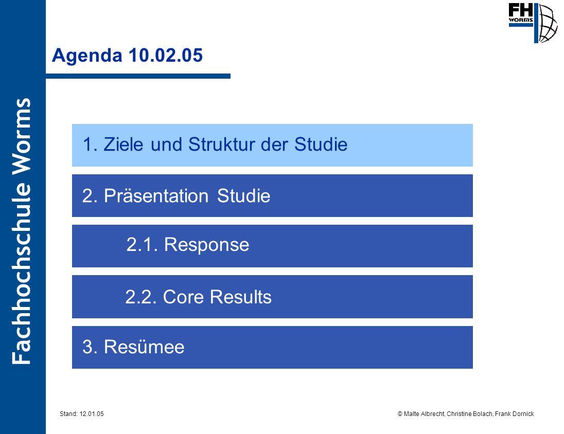 Fachhochschule Worms © Malte Albrecht, Christine Bolach, Frank Dornick Stand: 12.01.05 Agenda 10.02.05 1. Ziele und Struktur der Studie 2. Präsentatio