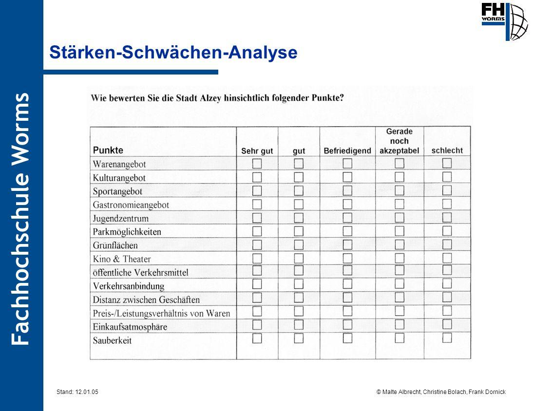 Fachhochschule Worms © Malte Albrecht, Christine Bolach, Frank Dornick Stand: 12.01.05 Stärken-Schwächen-Analyse