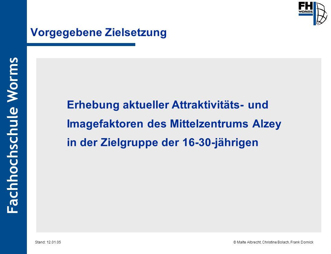 Fachhochschule Worms © Malte Albrecht, Christine Bolach, Frank Dornick Stand: 12.01.05 Vorgegebene Zielsetzung Erhebung aktueller Attraktivitäts- und