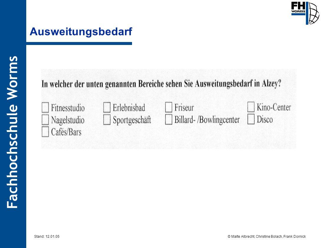 Fachhochschule Worms © Malte Albrecht, Christine Bolach, Frank Dornick Stand: 12.01.05 Ausweitungsbedarf