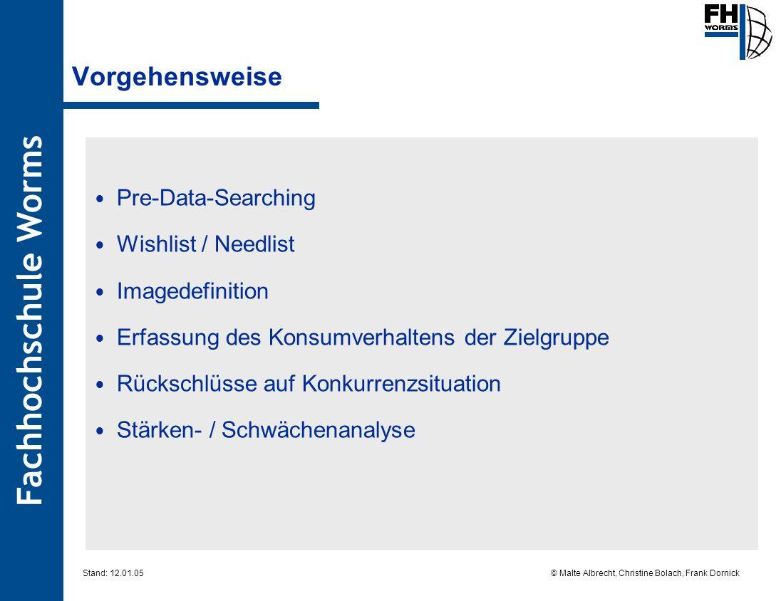 Fachhochschule Worms © Malte Albrecht, Christine Bolach, Frank Dornick Stand: 12.01.05 Pre-Data-Searching Wishlist / Needlist Imagedefinition Erfassun