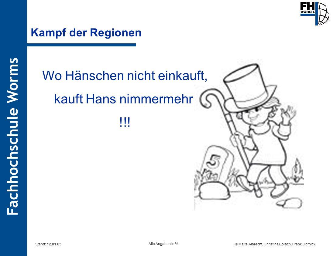 Fachhochschule Worms © Malte Albrecht, Christine Bolach, Frank Dornick Stand: 12.01.05 Kampf der Regionen Alle Angaben in % Wo Hänschen nicht einkauft