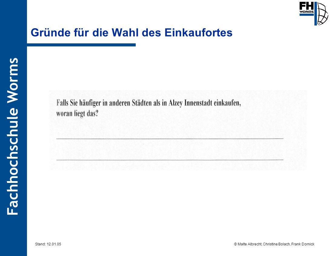 Fachhochschule Worms © Malte Albrecht, Christine Bolach, Frank Dornick Stand: 12.01.05 Gründe für die Wahl des Einkaufortes