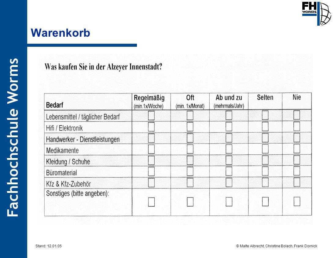 Fachhochschule Worms © Malte Albrecht, Christine Bolach, Frank Dornick Stand: 12.01.05 Warenkorb