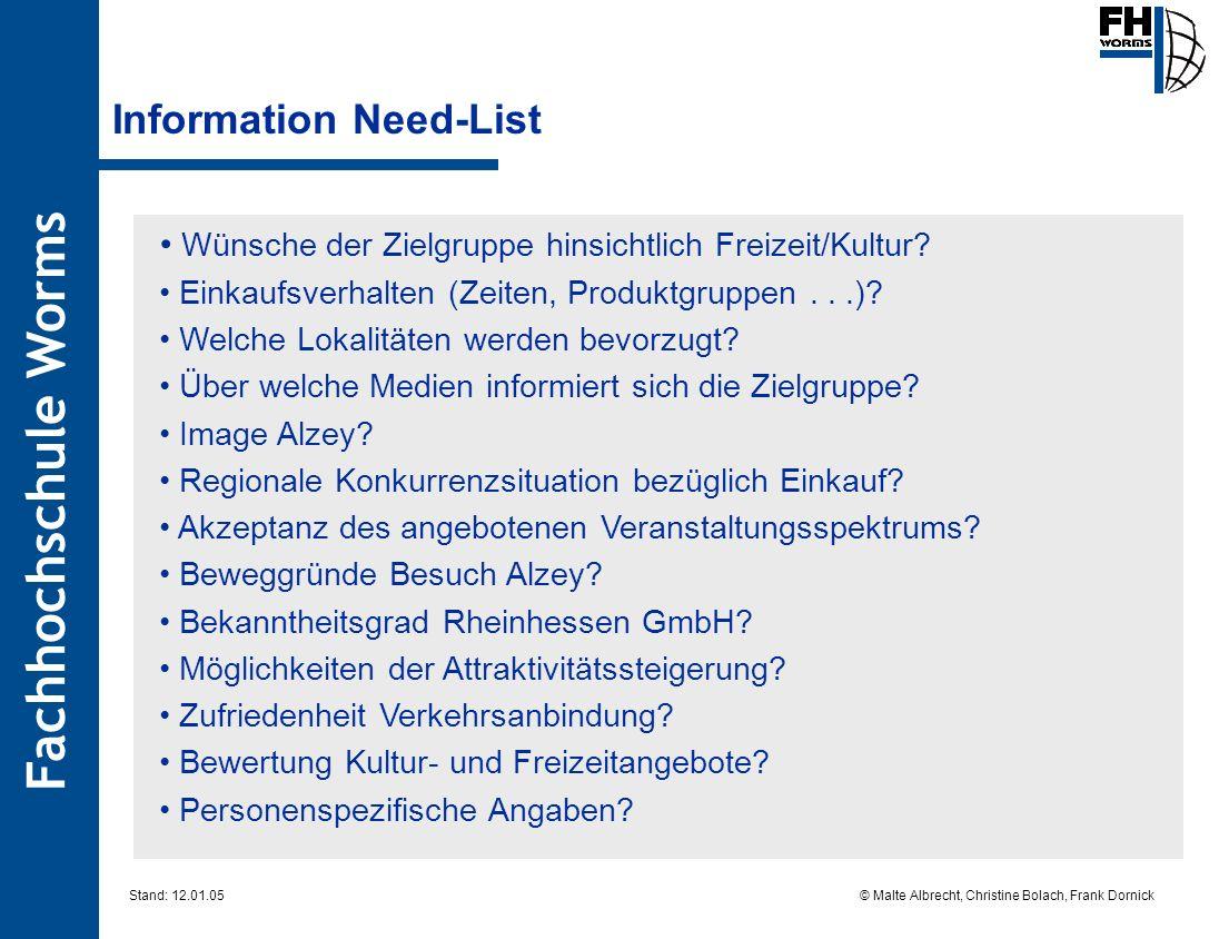 Fachhochschule Worms © Malte Albrecht, Christine Bolach, Frank Dornick Stand: 12.01.05 Information Need-List Wünsche der Zielgruppe hinsichtlich Freiz