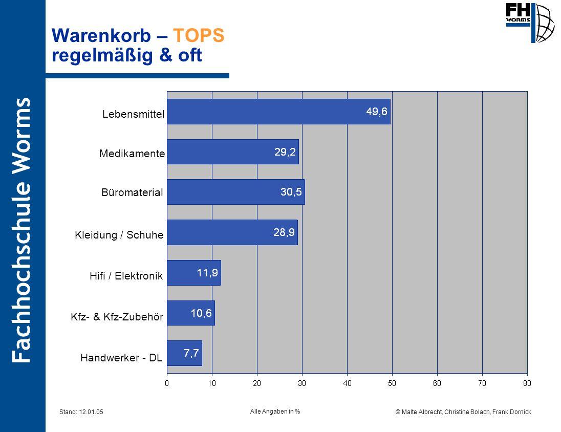 Fachhochschule Worms © Malte Albrecht, Christine Bolach, Frank Dornick Stand: 12.01.05 Warenkorb – TOPS regelmäßig & oft Handwerker - DL Hifi / Elektr