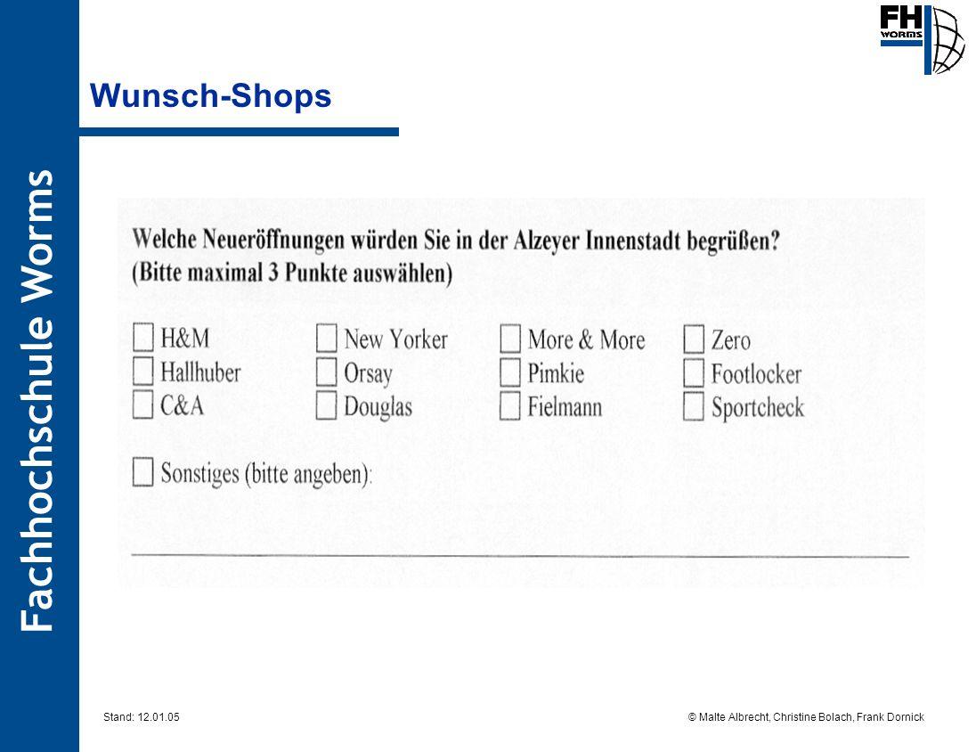 Fachhochschule Worms © Malte Albrecht, Christine Bolach, Frank Dornick Stand: 12.01.05 Wunsch-Shops