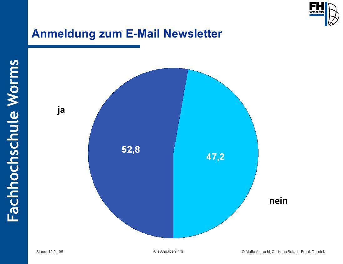 Fachhochschule Worms © Malte Albrecht, Christine Bolach, Frank Dornick Stand: 12.01.05 Anmeldung zum E-Mail Newsletter ja nein Alle Angaben in %