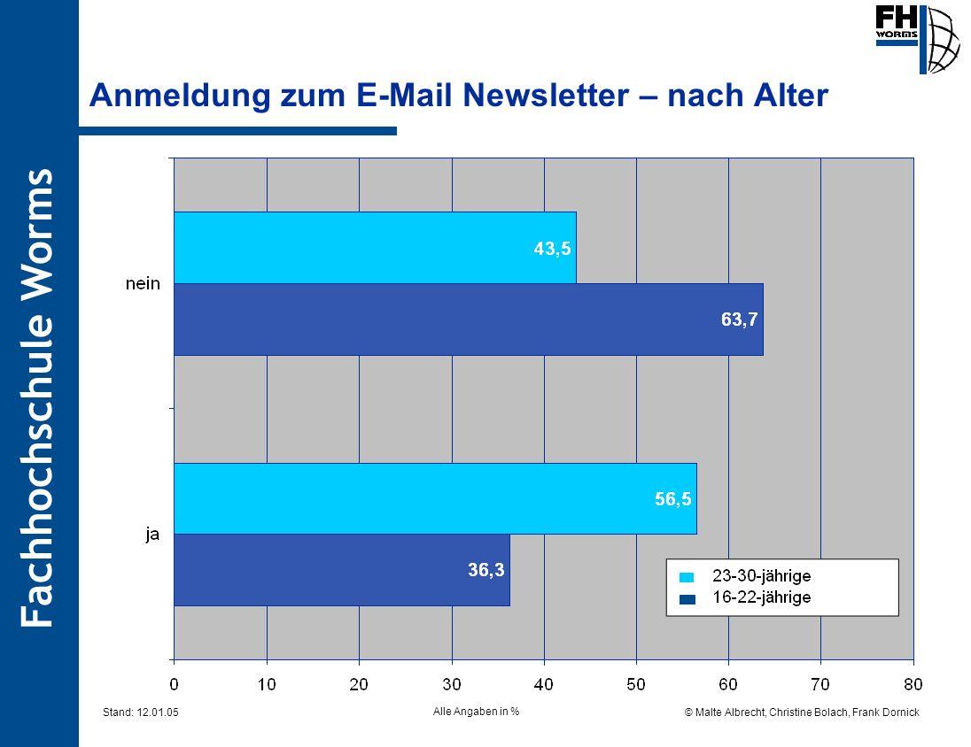 Fachhochschule Worms © Malte Albrecht, Christine Bolach, Frank Dornick Stand: 12.01.05 Anmeldung zum E-Mail Newsletter – nach Alter Alle Angaben in %