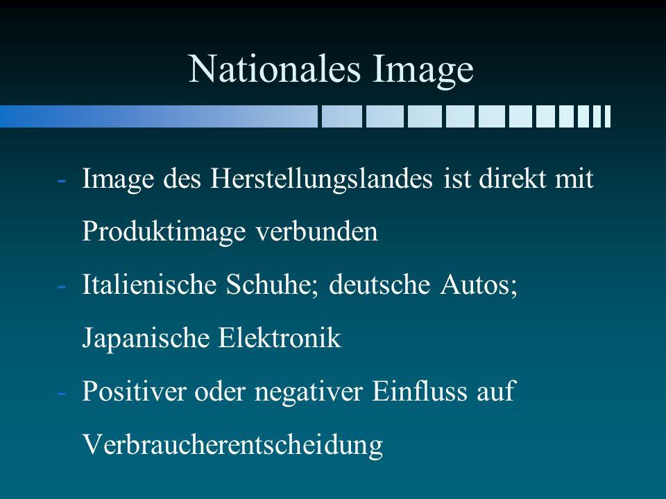Nationales Image - -Image des Herstellungslandes ist direkt mit Produktimage verbunden - -Italienische Schuhe; deutsche Autos; Japanische Elektronik - -Positiver oder negativer Einfluss auf Verbraucherentscheidung
