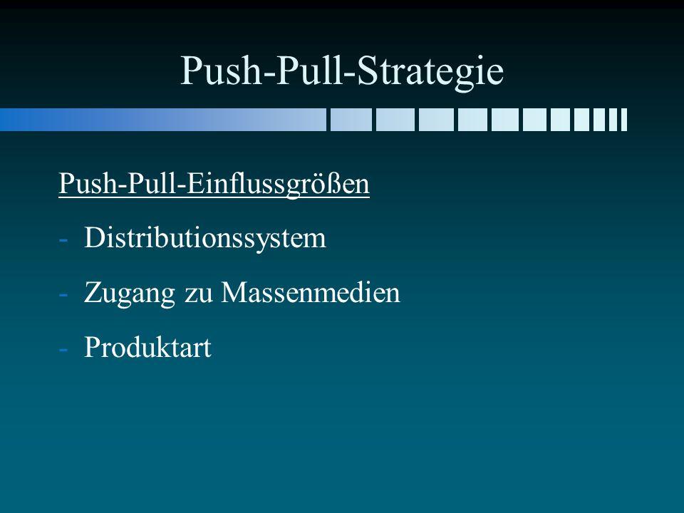 Push-Pull-Strategie Push-Pull-Einflussgrößen - -Distributionssystem - -Zugang zu Massenmedien - -Produktart