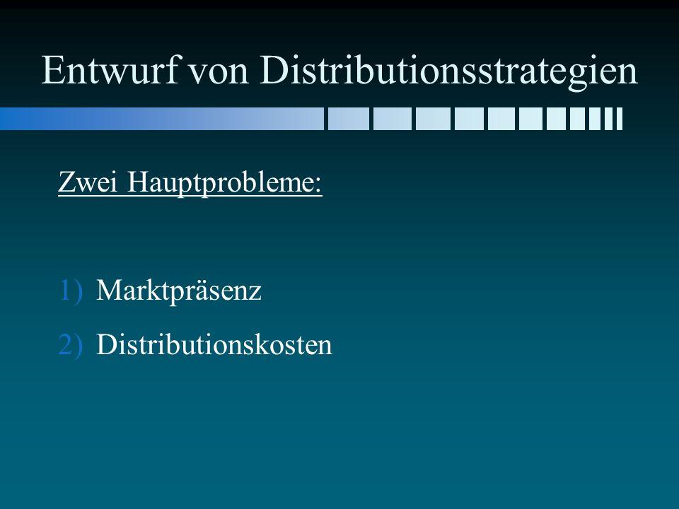 Entwurf von Distributionsstrategien Zwei Hauptprobleme: 1) 1)Marktpräsenz 2) 2)Distributionskosten