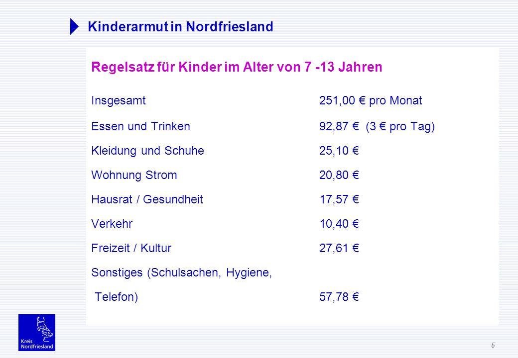 5 Kinderarmut in Nordfriesland Regelsatz für Kinder im Alter von 7 -13 Jahren Insgesamt251,00 pro Monat Essen und Trinken92,87 (3 pro Tag) Kleidung un