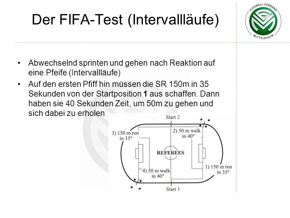 Der FIFA-Test (Intervallläufe) Abwechselnd sprinten und gehen nach Reaktion auf eine Pfeife (Intervallläufe) Auf den ersten Pfiff hin müssen die SR 150m in 35 Sekunden von der Startposition 1 aus schaffen.