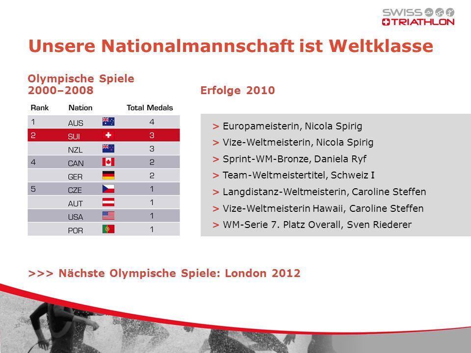 Unsere Nationalmannschaft ist Weltklasse > Europameisterin, Nicola Spirig > Vize-Weltmeisterin, Nicola Spirig > Sprint-WM-Bronze, Daniela Ryf > Team-W