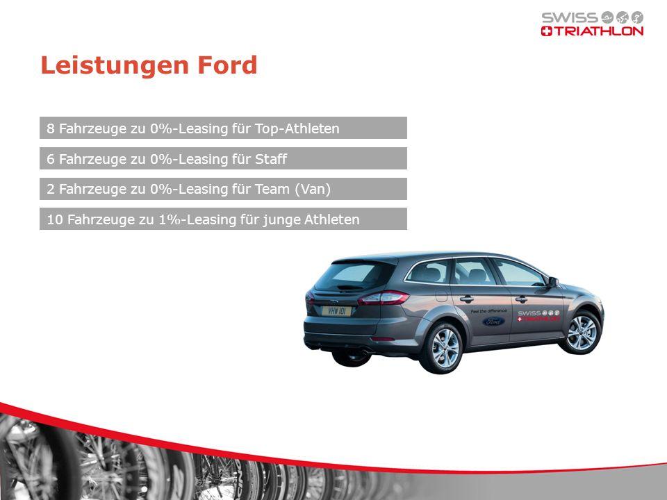 Leistungen Ford 8 Fahrzeuge zu 0%-Leasing für Top-Athleten 6 Fahrzeuge zu 0%-Leasing für Staff 2 Fahrzeuge zu 0%-Leasing für Team (Van) 10 Fahrzeuge z