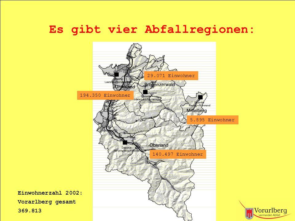194.350 Einwohner 29.071 Einwohner 5.895 Einwohner 140.497 Einwohner Es gibt vier Abfallregionen: Einwohnerzahl 2002: Vorarlberg gesamt 369.813