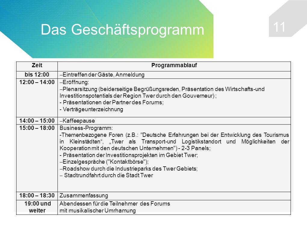 11 Das Geschäftsprogramm ZeitProgrammablauf bis 12:00 Eintreffen der Gäste, Anmeldung 12:00 – 14:00 Eröffnung: Plenarsitzung (beiderseitige Begrüßungsreden, Präsentation des Wirtschafts-und Investitionspotentials der Region Twer durch den Gouverneur) ; - Präsentationen der Partner des Forums; - Verträgeunterzeichnung 14:00 – 15:00 Kaffeepause 15:00 – 18:00Business-Programm: -Themenbezogene Foren (z.B.: Deutsche Erfahrungen bei der Entwicklung des Tourismus in Kleinstädten, Twer als Transport-und Logistikstandort und Möglichkeiten der Kooperation mit den deutschen Unternehmen ) - 2-3 Panels; - Präsentation der Investitionsprojekten im Gebiet Twer; Einzelgespräche ( Kontaktbörse ); Roadshow durch die Industrieparks des Twer Gebiets; Stadtrundfahrt durch die Stadt Twer 18:00 – 18:30Zusammenfassung 19:00 und weiter Abendessen für die Teilnehmer des Forums mit musikalischer Umrhamung