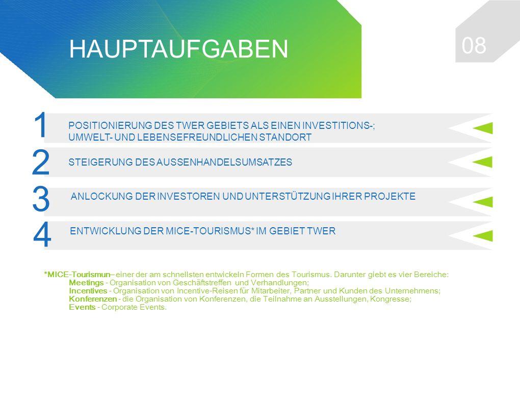 0808 HAUPTAUFGABEN *MICE-Tourismun– einer der am schnellsten entwickeln Formen des Tourismus.