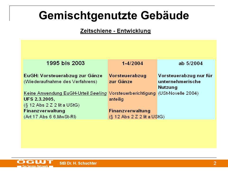 StB Dr. H. Schuchter 2 Gemischtgenutzte Gebäude Zeitschiene - Entwicklung