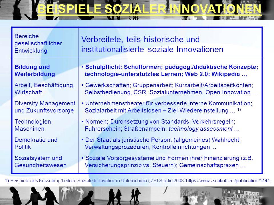 Bereiche gesellschaftlicher Entwicklung Verbreitete, teils historische und institutionalisierte soziale Innovationen Bildung und Weiterbildung Arbeit,