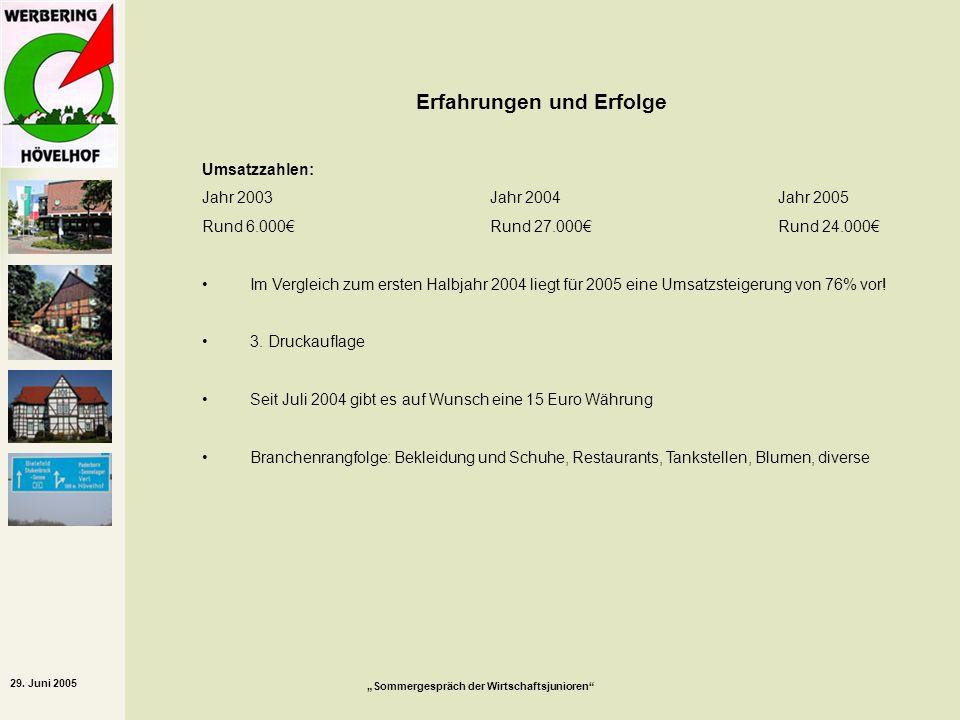29. Juni 2005 Sommergespräch der Wirtschaftsjunioren Erfahrungen und Erfolge Umsatzzahlen: Jahr 2003Jahr 2004Jahr 2005 Rund 6.000Rund 27.000Rund 24.00