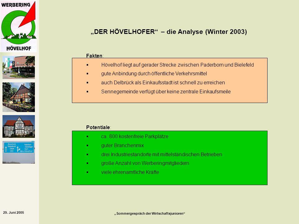 29. Juni 2005 Sommergespräch der Wirtschaftsjunioren Fakten: Hövelhof liegt auf gerader Strecke zwischen Paderborn und Bielefeld gute Anbindung durch