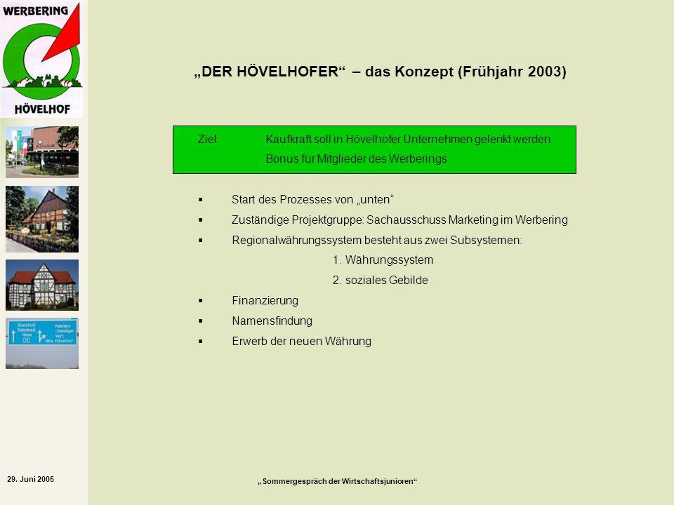 29. Juni 2005 Sommergespräch der Wirtschaftsjunioren Ziel: Kaufkraft soll in Hövelhofer Unternehmen gelenkt werden Bonus für Mitglieder des Werberings
