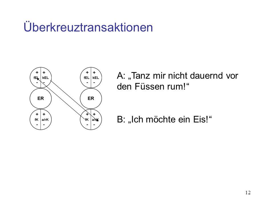 12 Überkreuztransaktionen A: Tanz mir nicht dauernd vor den Füssen rum! B: Ich möchte ein Eis!
