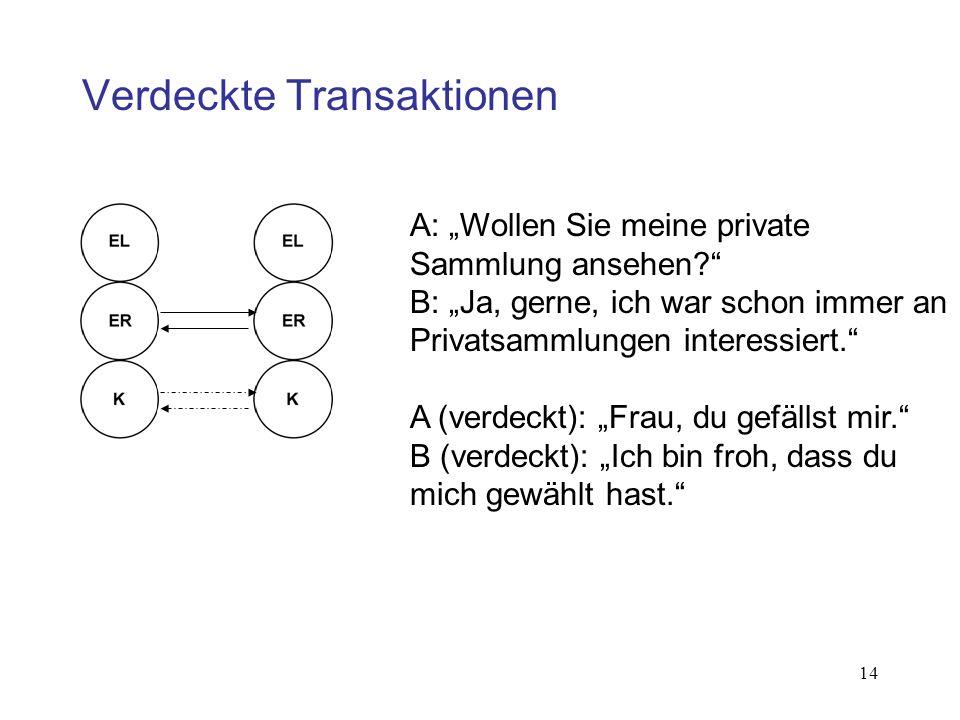 14 Verdeckte Transaktionen A: Wollen Sie meine private Sammlung ansehen? B: Ja, gerne, ich war schon immer an Privatsammlungen interessiert. A (verdec